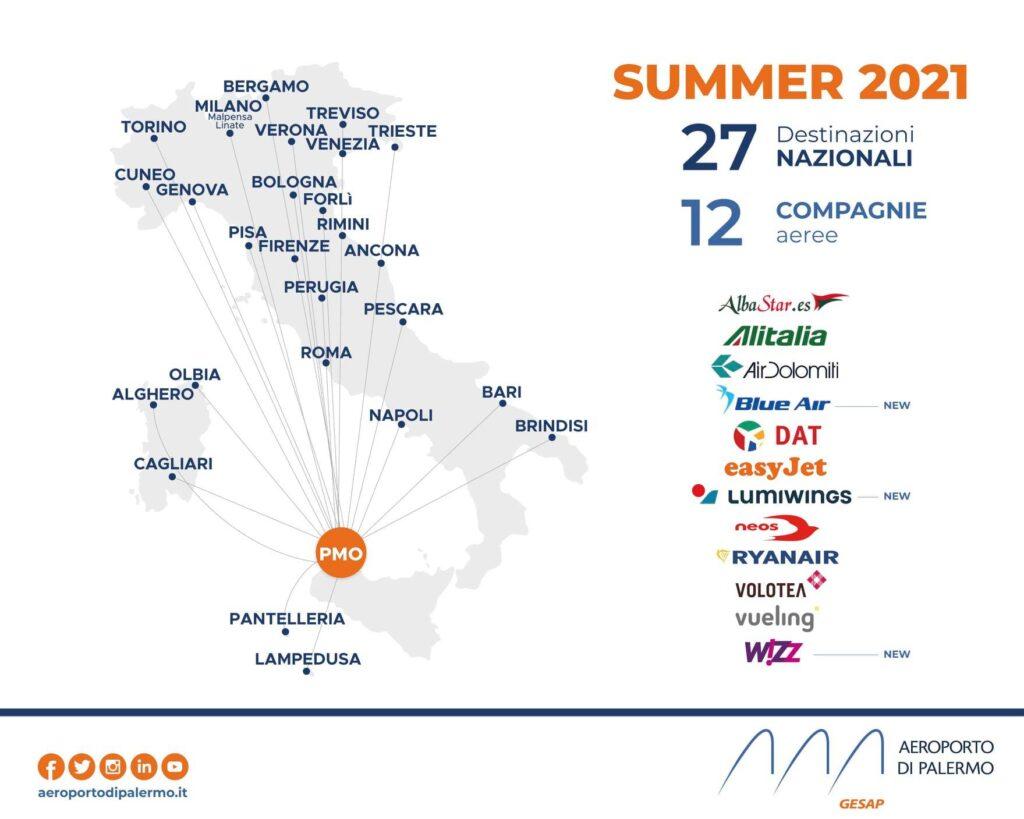 Destinazioni nazionali aeroporto di Palermo